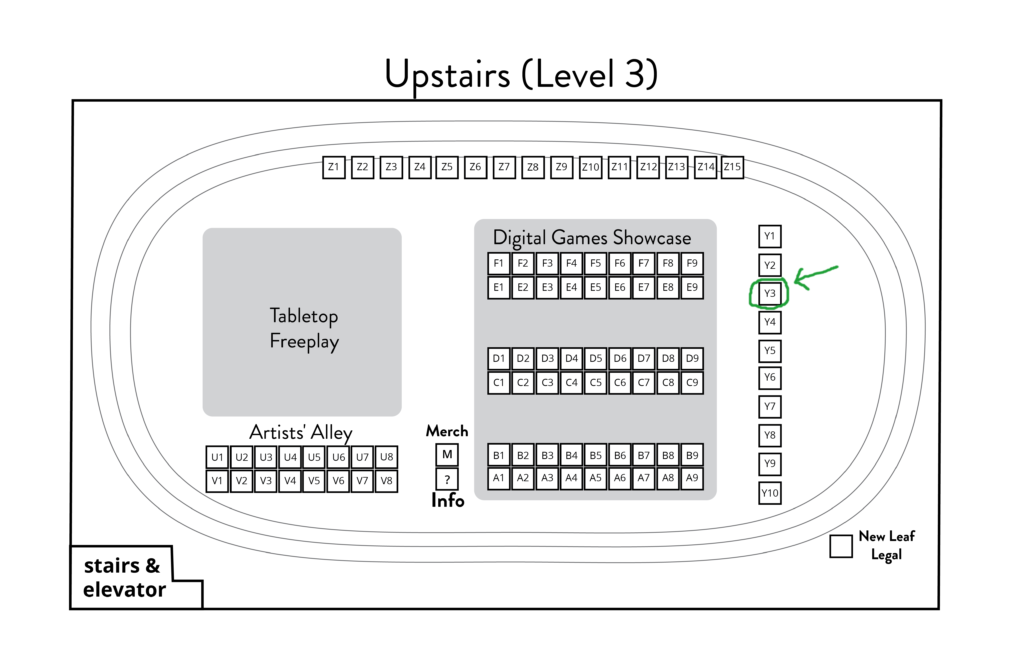 Table location